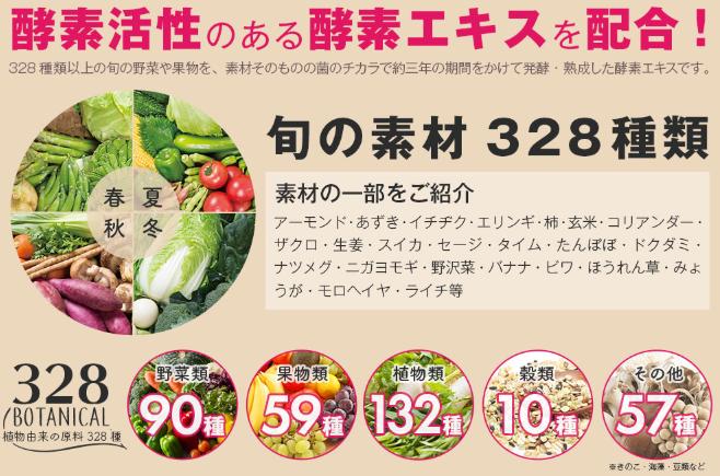 東尾理子ダイエット方法